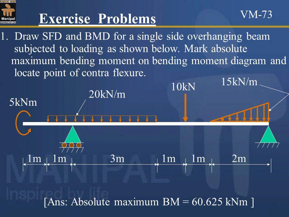 [Ans: Absolute maximum BM = 60.625 kNm ]